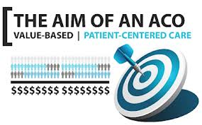 What Are the Current Trends in Accountable Care Organizations ...