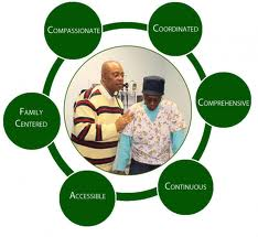 Patient Centered Health Care Home Accreditation