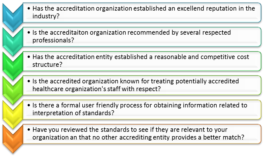 Health Care Accreditation Due Diligence